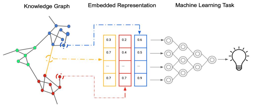 MKS boosting AI