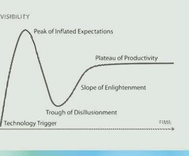 The journey of Enterprise Taxonomy through the Gartner 'Hype-Cycle'